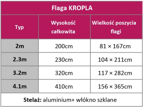 FL KROPLA