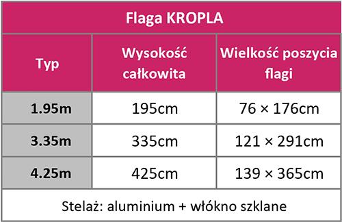 FL KROPLA 2020